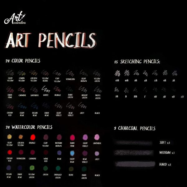 Art Pencils Drawing Set – 72 Pencil Supplies Kit w/ 15 Sketching, 24 Oil Color, 24 Watercolor & 9 Charcoal Pencils. For Beginners, Adults & Professionals. Graphite Sketch Sets